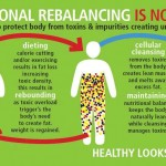 Clear out toxins and help your system reboot!